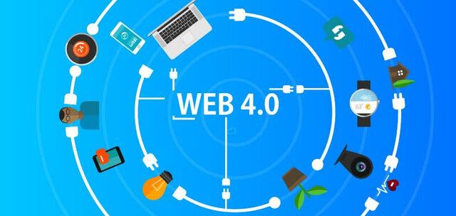Creacion web 4.0