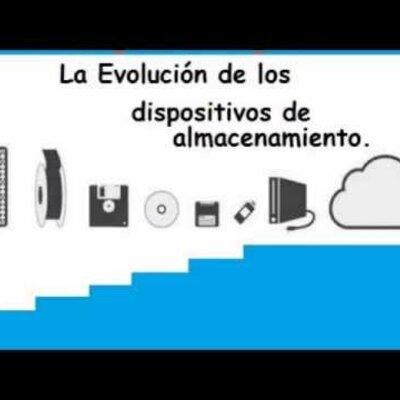 Evolución de los dispositivos de almacenamiento timeline