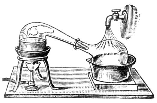 Útiles para la destilación