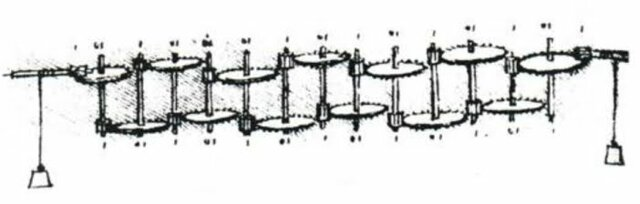 Máquina Aritmética