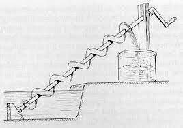 Tornillo hidráulico de Arquímides.
