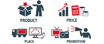 periodos de orientacion de la mercadotecnia a nivel mundial