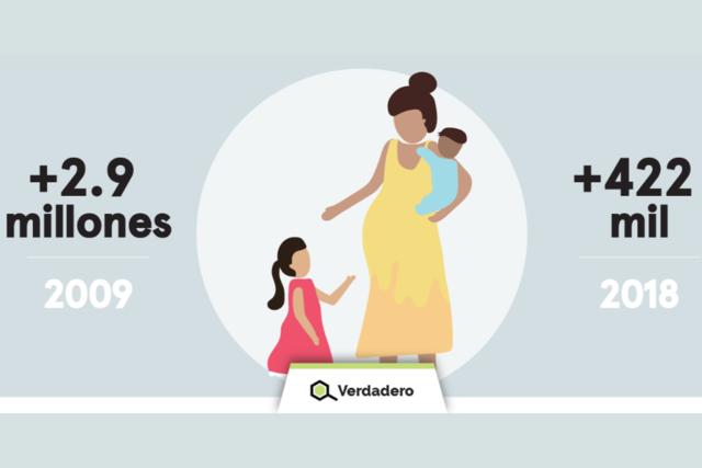 Censo Nacional de materno