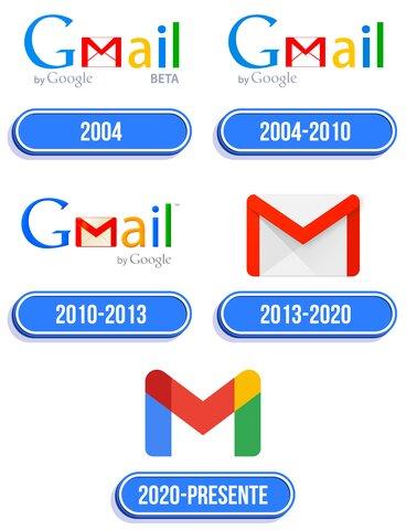 Naixement de Gmail