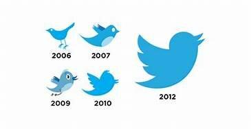 Naixement de Twitter