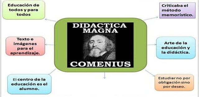 Siglo XVIII - Juan Amos Comenio