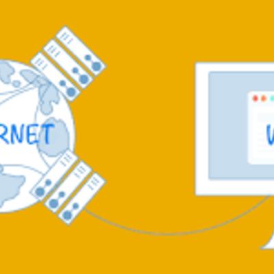 EVOLUCION DE LA WEB Y LA INTERNET timeline