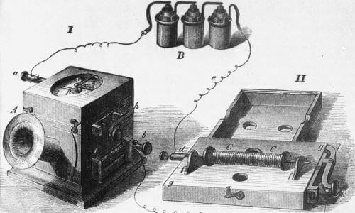 Invención de la telefonía