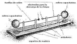 Hertz crea el primer detector y transmisor de ondas electromagnéticas