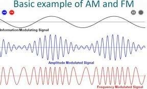 Radio de frecuencia modulada