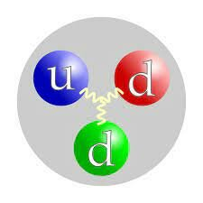 Se descubre el neutrón