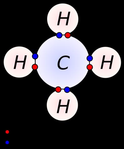 Los electrones de enlaces químicos