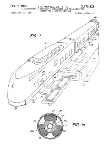 Patente para el MAGLEV