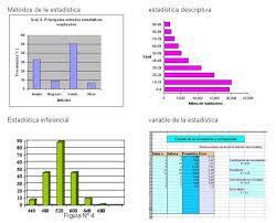 Sección de Estadística