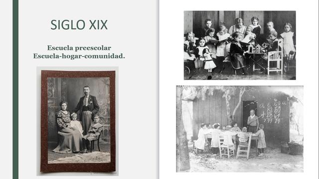 SIGLO XIX Escuela preescolar Escuela-hogar-comunidad.