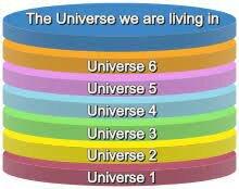 Teoría(s) del Multiverso (William James)