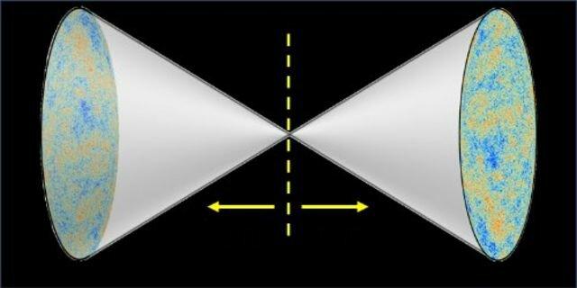 Teoría del Universo Espejo (Neil Turok)