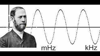 Las Ondas Electromagnéticas