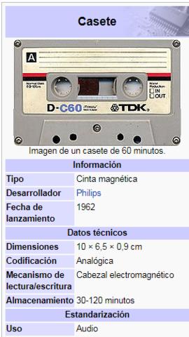 CASETE - M. de Registro y Transmisión Magnética