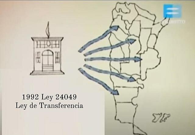 Ley 24.049