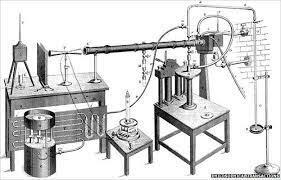 Irish physicist John Tyndall proves the green house effect theory