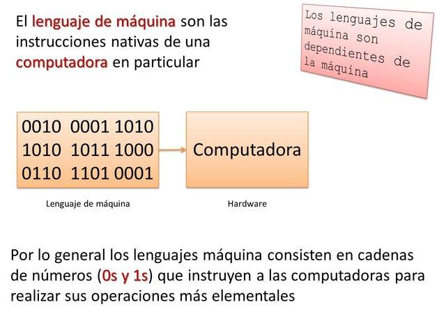 Lenguaje de máquina