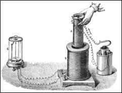 1°MOTOR ELECTRICO - Michael Faraday