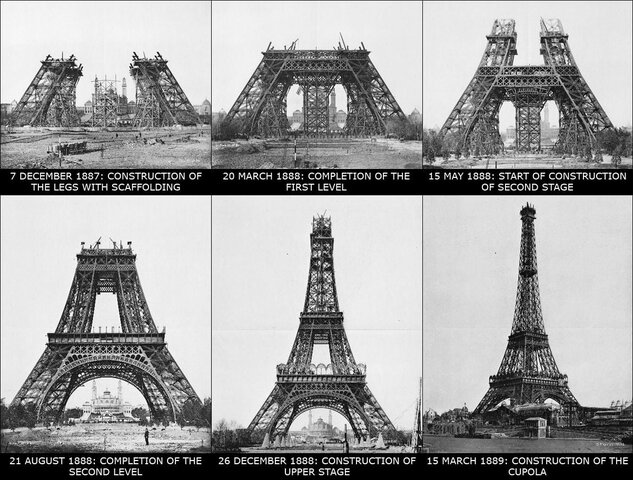 TORRE EIFFEL - Gustave Eiffel.