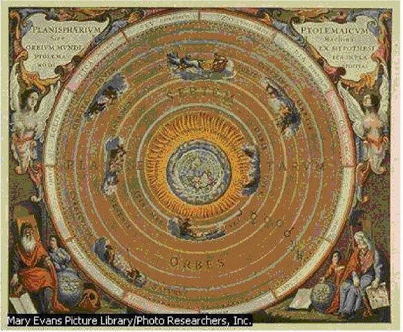 Teoría Geocéntrica de Tolomeo y Galeno