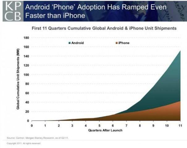 Apple vuelve a ser rentable