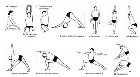 Tipos de yogas