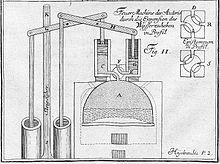Двухцилиндровый паровой двигатель Якоба Лейпольда
