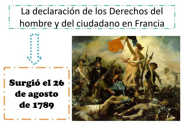 FRANCIA,  LA DECLARACIÓN DE LOS DERECHOS DEL HOMBRE Y DEL CIUDADANO