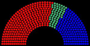 Elecciones generales 1936