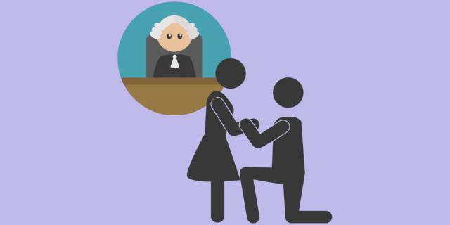 Expedición de la ley del matrimonio civil