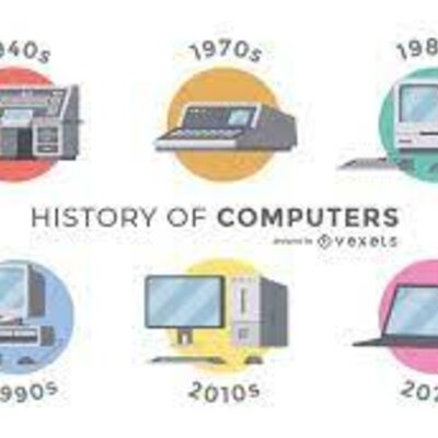 Technology Progression Through the Years timeline