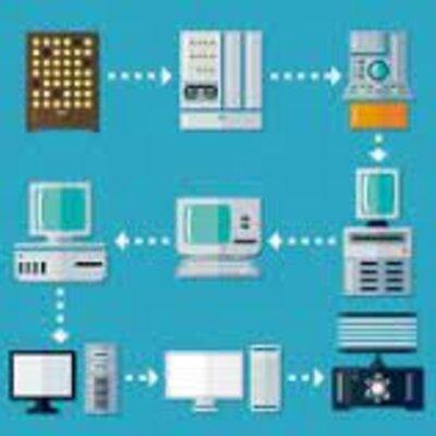 My Technology Progression timeline