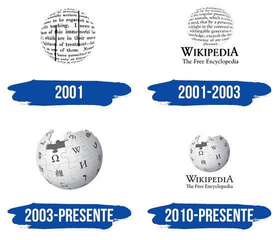 Inici de la Wikipedia