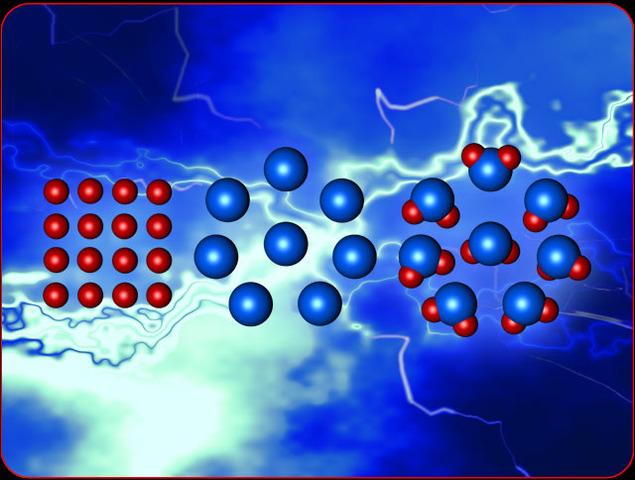 Atomic Theory Proposed by John Dalton