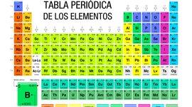 HISTORIA DE LA TABLA PERIODICA timeline
