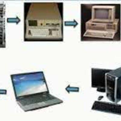 Línea de tiempo sobre la historia de la informática timeline