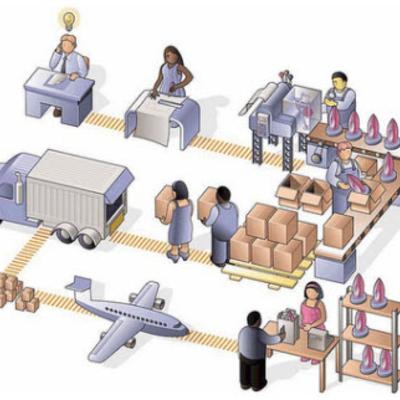 Evolución de los sistemas de producción  timeline