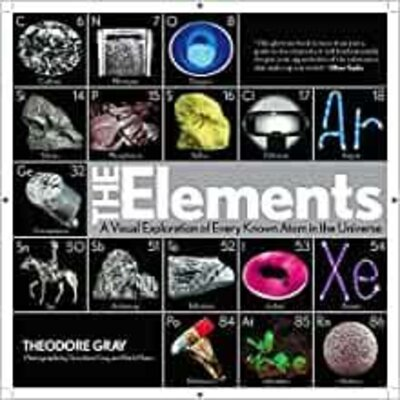 History of elements timeline