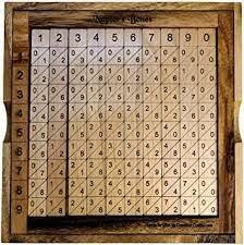 1617 - Huesos de Naipier