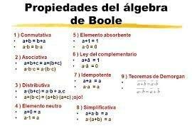 Boole