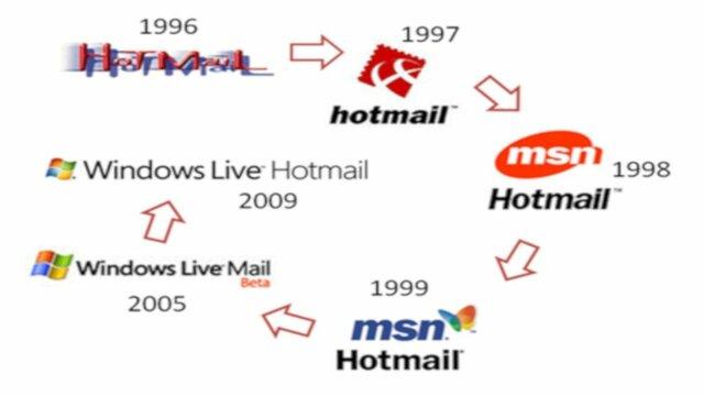 El nacimiento de Hotmail