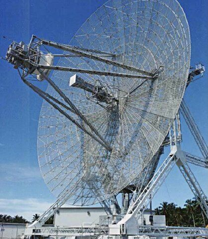 radar technology became a thing