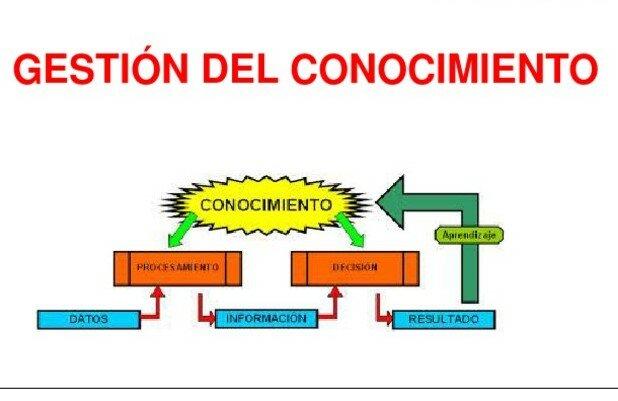 Conocimiento administrativo