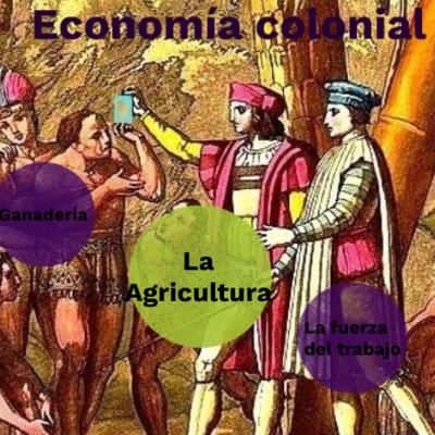Economía Colonial timeline