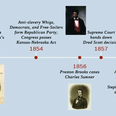 U.S. Timeline - The 1850s